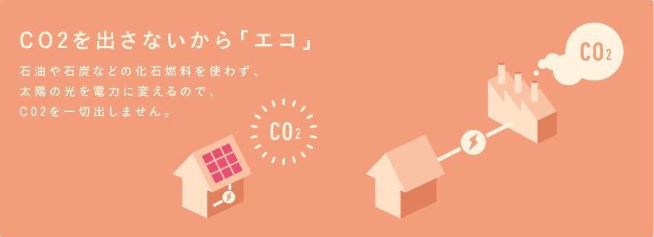 CO2を出さないからエコ_バナー